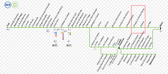 finds us by Public transport : RER Map  (Moduloplate)